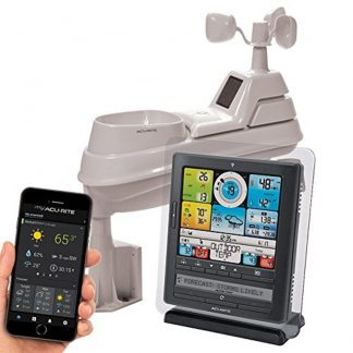 AcuRite Iris Weather Station with PC Connect Display For Remote Monitoring Weather App (01036M)